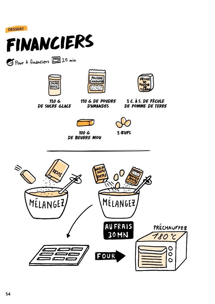Financiers sans gluten