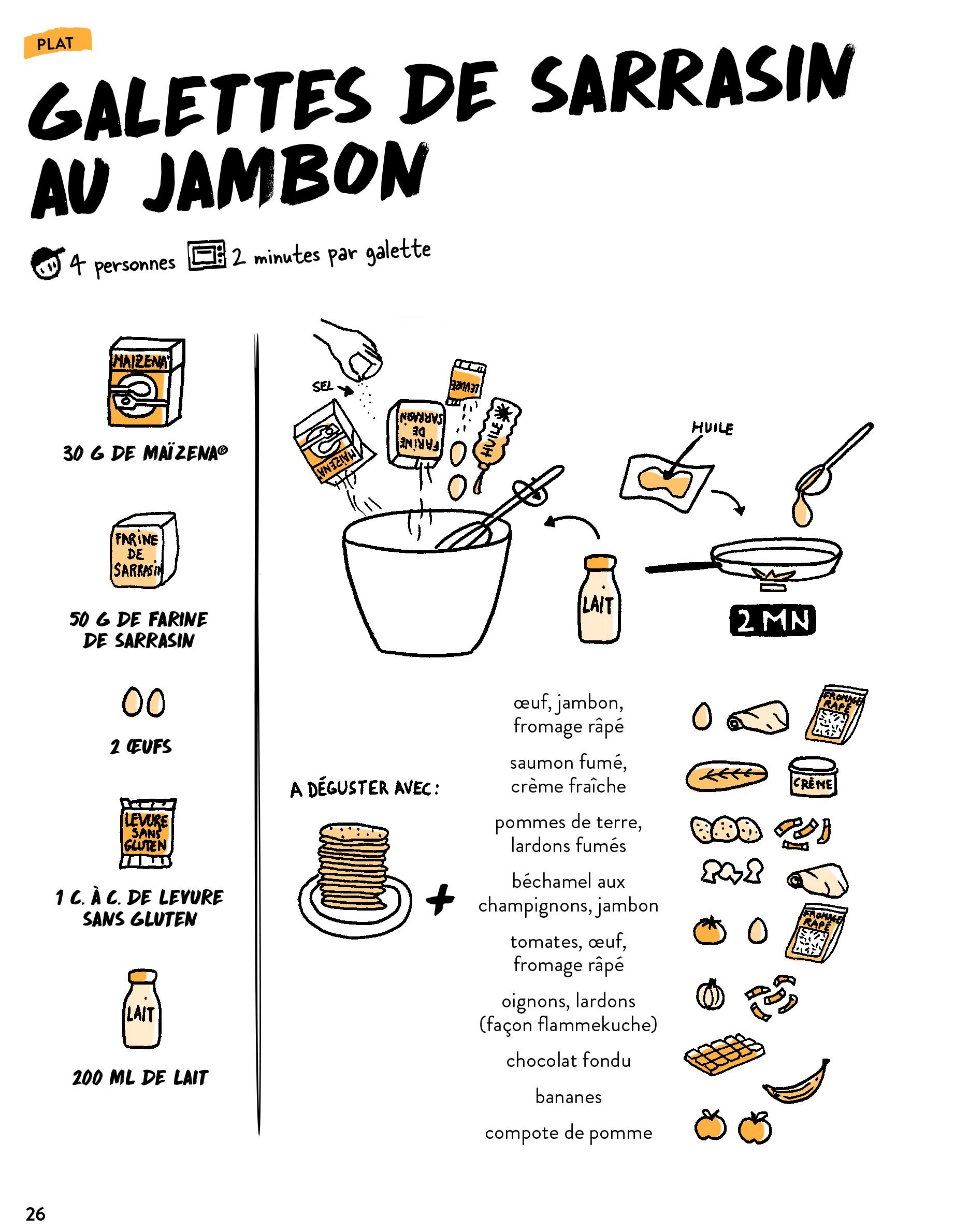 Galettes de sarrasin au jambon sans gluten