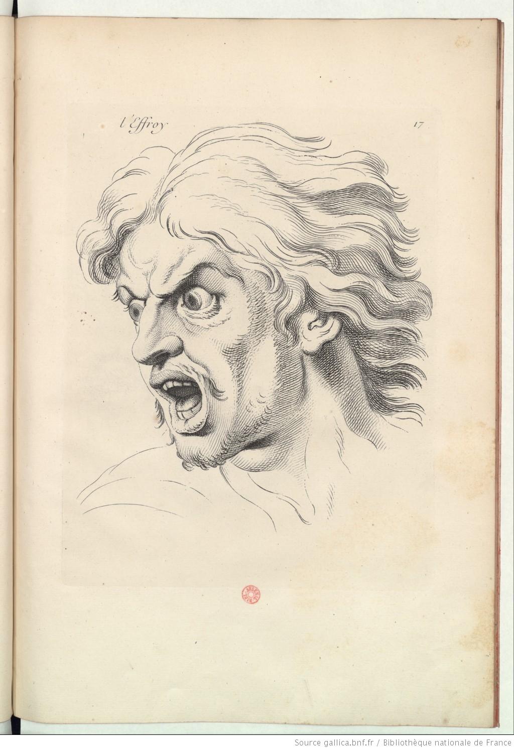 L'Effroi de Charles Le Brun